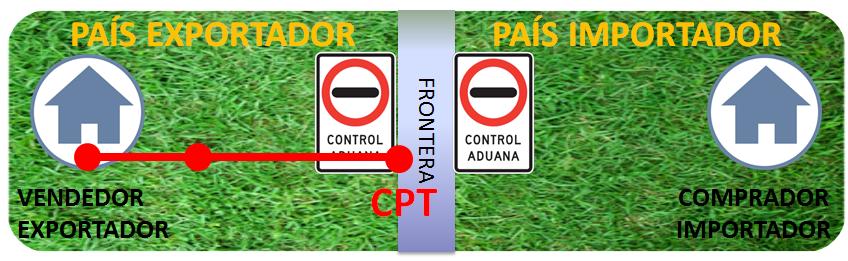 Incoterms Para Principiantes: Que es un CPT